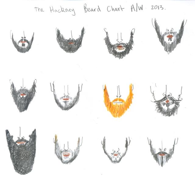 Hacney Beard Chartsml