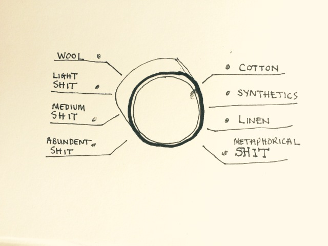 washing_Machine_settings